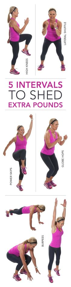 Try this quick interval workout to blast those extra holiday pounds hanging around. No gym necessary! #workout