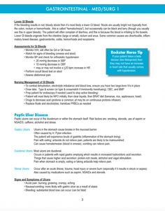 Gastrointestinal Sneak Peak - Straight A Nursing Surgical Nursing, Nursing Diagnosis, Nursing Career, Nursing Major, Neonatal Nursing, Nursing Schools In Texas, Online Nursing Schools, School Nurse Certification, Registered Nurse School