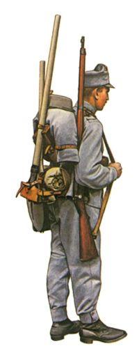 Soldados Austriacos 1ª Guerra Mundial.                                                                                                                                                                                 Más