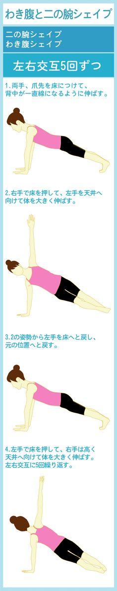 脇腹と二の腕シェイプに役立つ体幹トレーニング