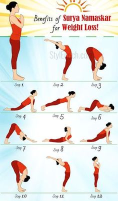 Benefits of Surya Namaskar Yoga For Weight Loss!