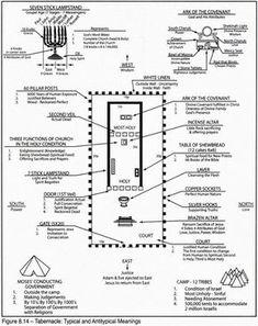 Exodus 36 38 When Close Enough Isn T Lds Temples