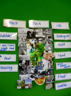 Watery words - vocabulary to help us write our poetry and stories