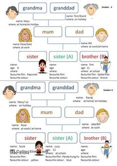 a speaking activity for 2 studentsask questions about the members of the family, their name, their age, where they are now, favourite film, favourite colour  - ESL worksheets