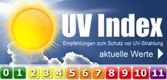 Aktueller UV-Index