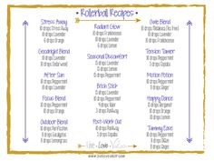 essential oil rollerball recipes. roll on recipes