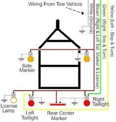 7 pin trailer plug light wiring diagram color code trailer rh pinterest com small 7 pin trailer plug wiring diagram small utility trailer wiring diagram