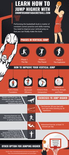 Performing the basketball dunk is matter of constant correct practice and skills training. You need to improve your vertical jump so that you can finally make the dunk for more info http://www.ehowtoshootabasketball.com/jump-higher #basketballexercises
