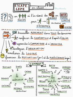 S amp 39 CAPE Sketchnote doing an escape game in class, Room Escape Games, Escape Room For Kids, School Scavenger Hunt, Escape Box, Escape Room Challenge, Clue Games, Space Games, Sketch Notes, Teaching French