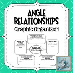 This is a graphic organizer to review the common angle relationships: adjacent angles, vertical angles, complementary angles, supplementary angles, and linear pair.    Check out my Geometry Basics (Points, Lines, and Planes) Unit Bundle  if you are looking for more materials!