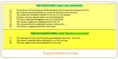 Forum | ________ Learn English | Fluent LandThe Passive Form of Modal Verbs | Fluent Land