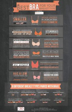 Going For Shopping? Find Out How to Spot the Best Bra for Your Breast Type