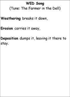 60 Best Weathering and Erosion images | Weathering, erosion