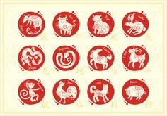 Horóscopo chinês: confira as previsões para 2016
