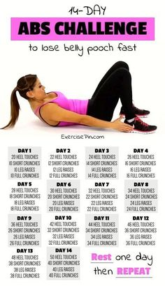 This abs challenge is a quick, simple workout to lose belly pooch and get a flat belly with sleek looking abs and toned core muscles.Carols 14 day challenge,lets do itCustom workout and meal plan for effective weight loss – ArtofitStomach Exercise Quick Weight Loss Tips, How To Lose Weight Fast, Weight Gain, Losing Weight, Reduce Weight, Weight Lifting, Body Weight, Workouts To Loose Weight, Belly Pooch Workout