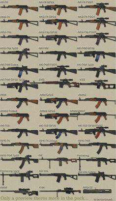 AK family tree