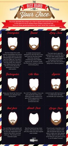 Infographic: The Best Type of Beard for Your Face #infographic