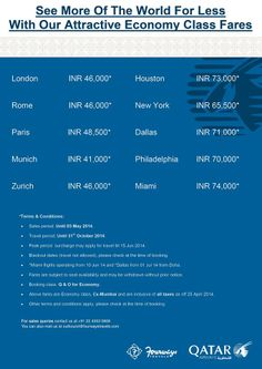 More for less with Qatar Airways! Book before May 3, 2014 to avail these awesome fares on Economy Class.   Contact us at +91 22 4353 0808/ outbound@fourwaystravels.com