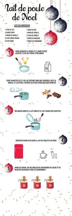 Recette lait de poule des Poulettes Fitness #recipe #recette #hotdrink #laitdepoule #christmas