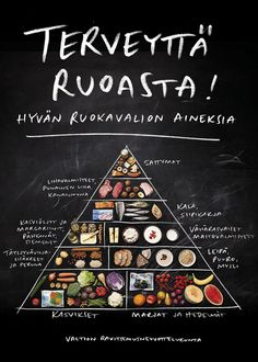 What do healthy eating guidelines look like around the world? https://www.weforum.org/agenda/2016/05/what-do-healthy-eating-guidelines-look-like-around-the-world/