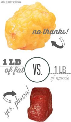 The scale isn't budging…. You are putting in the time, working out and lifting heavier than you have prior. Your clothes are FITTING better and you FEEL smaller but what is going on? Click the image to learn more about FAT VS MUSCLE!