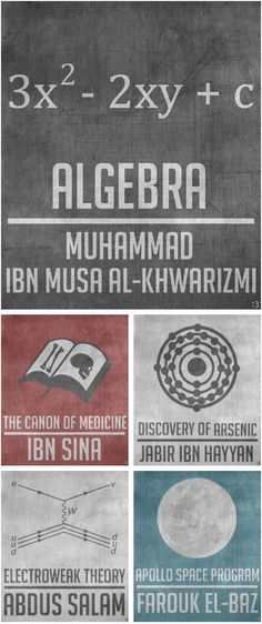 Muslims Who Changed The (Science) World
