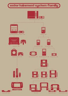 Nintendo Entertainment System Family Retro Gaming : http://www.helpmedias.com/retrogaming.php