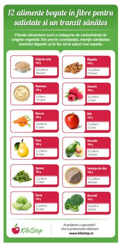 fibre Healthy Diet Recipes, Healthy Tips, Healthy Choices, Healthy Eating, Nutrition Plans, Diet And Nutrition, 100 Calories, Aesthetic Food, Eating Plans