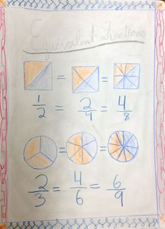 so simple 4th Grade Fractions, Teaching Fractions, Fourth Grade Math, Teaching Math, Equivalent Fractions, Maths, Waldorf Math, Homeschool Math, Homeschooling