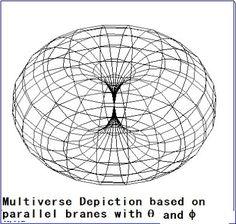 Brane Space: Alan Lightman's New Book Validates Transgressive Nature of the 'Multiverse'