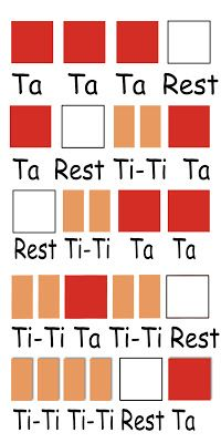 /* we had ta-fah-tiffy-tah-tah etc. odd given what tahtahs can mean. */ Music Lessons for the Young Child: RHYTHM LESSON 8 - Reading Notation Music Lessons For Kids, Music Lesson Plans, Music For Kids, Piano Lessons, Elementary Music Lessons, Elementary Schools, Kindergarten Music Lessons, Music Activities For Kids, Movement Activities