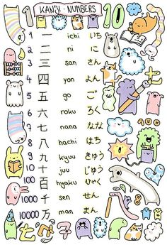 Kanji/Romaji/Hiragana Numbers in Japanese~ Kanji Japanese, Japanese Phrases, Study Japanese, Japanese Culture, Cute Japanese Words, Japanese Things, Japanese Alphabet Kanji, How To Learn Japanese, Japanese Love