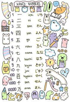 Kanji for numbers
