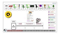 """Tice 74 - Site des ressources pédagogiques TICE - Logiciel """"TBI rituel"""""""