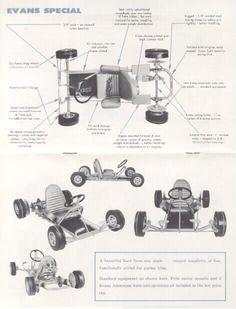 Evans - Go Kart