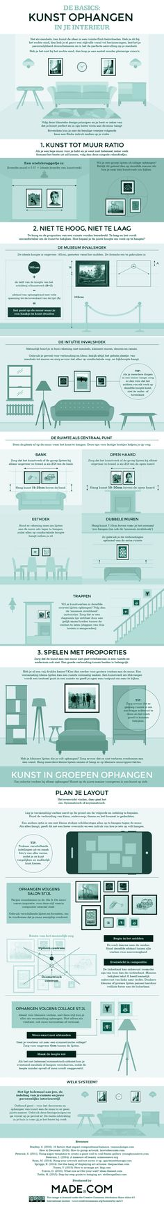 perfecte muurcollage infographic