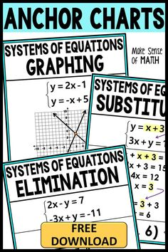 Check out these free systems of equations anchor charts perfect for your Algebra and 8th grade math classroom. These reference sheets includes visuals for solving systems of equations through graphing, substitution, and elimination. Perfect to accompany your systems of equations notes and worksheets. Click to get your anchor charts for free. #makesenseofmath Systems Of Equations, Solving Equations, 8th Grade Math, Eighth Grade, Fun Math Activities, Math Resources, Math Lesson Plans, Math Lessons, Algebra Games
