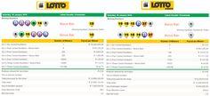 Latest #SouthAfricanLottoResults & #SouthAfricanLottoplusResults| 30 January 2016  http://www.onlinecasinosonline.co.za/online-lottery-directory/lottery-results-south-africa/latest-south-african-lotto-lotto-plus-results-30-january-2016.html