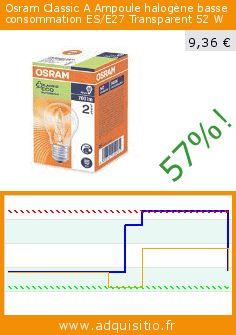 Osram Classic A Ampoule halogène basse consommation ES/E27 Transparent 52 W (Cuisine). Réduction de 57%! Prix actuel 9,36 €, l'ancien prix était de 21,63 €. http://www.adquisitio.fr/osram/classic-a-ampoule-0