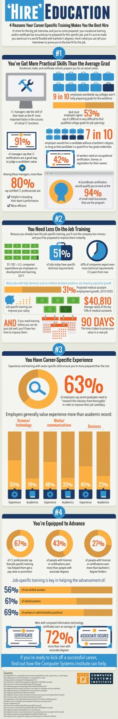 #Infographic: Hire Education - 4 Reasons Your #Career Specific Training Makes You the Best Hire