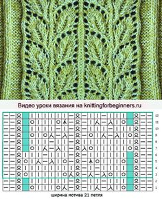 Best Picture For lochmuster sitricken herz For Your Taste You are looking for something, and it is g Lace Knitting Patterns, Knitting Charts, Lace Patterns, Knitting Designs, Knitting Stitches, Stitch Patterns, Joining Yarn Knitting, Cable Knitting, Knitting Socks