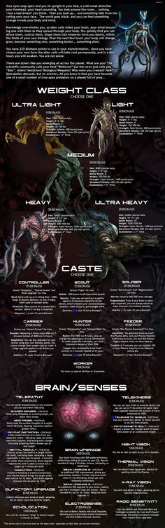 Alien CYOA. My choices: Medium, Hunter, Night Vision, Brain upgrade, Brain upgrade 2, Telepathy, Mental Assault, Domination