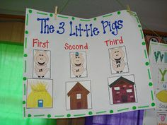 Primary Press: Three Little Pigs Fun and This Week's Workshops 3 Little Pigs Activities, Kindergarten Art Activities, Kindergarten Anchor Charts, Kindergarten Literacy, Preschool Worksheets, Preschool Farm, Animal Worksheets, Reading Activities, Printable Worksheets