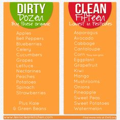 Clean eating on a budget! via @lexi Pixel Kornblum | Lexi's Clean Kitchen #Fitfluential #EAT