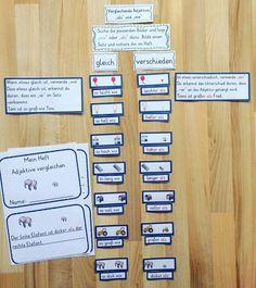 """Eine Übung, um """"als"""" und """"wie"""" richtig anzuwenden: Vergleichende Adjektive"""