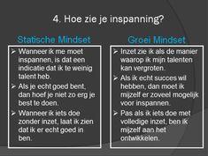 SportMindset.nl - De basis voor talentontwikkeling Growth Mindset Book, Fixed Mindset, Leadership Coaching, School Hacks, Spiritual Growth, Social Work, Personal Development, Mindfulness, Wisdom