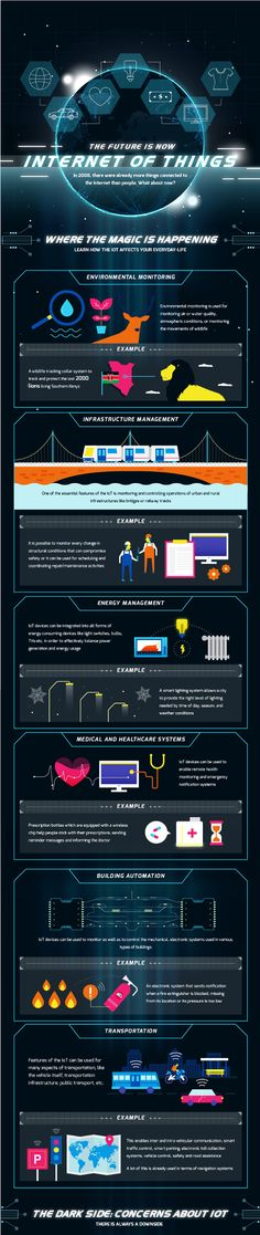 The Internet of Things (IoT) Is Already Here - and Growing | Infographic