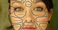 Nice Chinese Face Map Reveals What Part Of Your Body Is Sick And How To Fight It