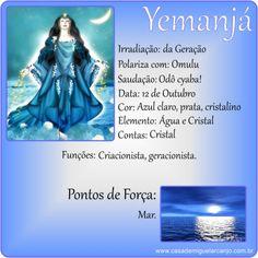 Infográfico_Yemanjá_Dados-Gerais