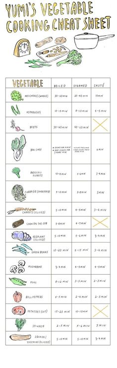 How to Know How Long to Cook Your Veggies | 21 Incredibly Important Diagrams To Help You Get Through Life